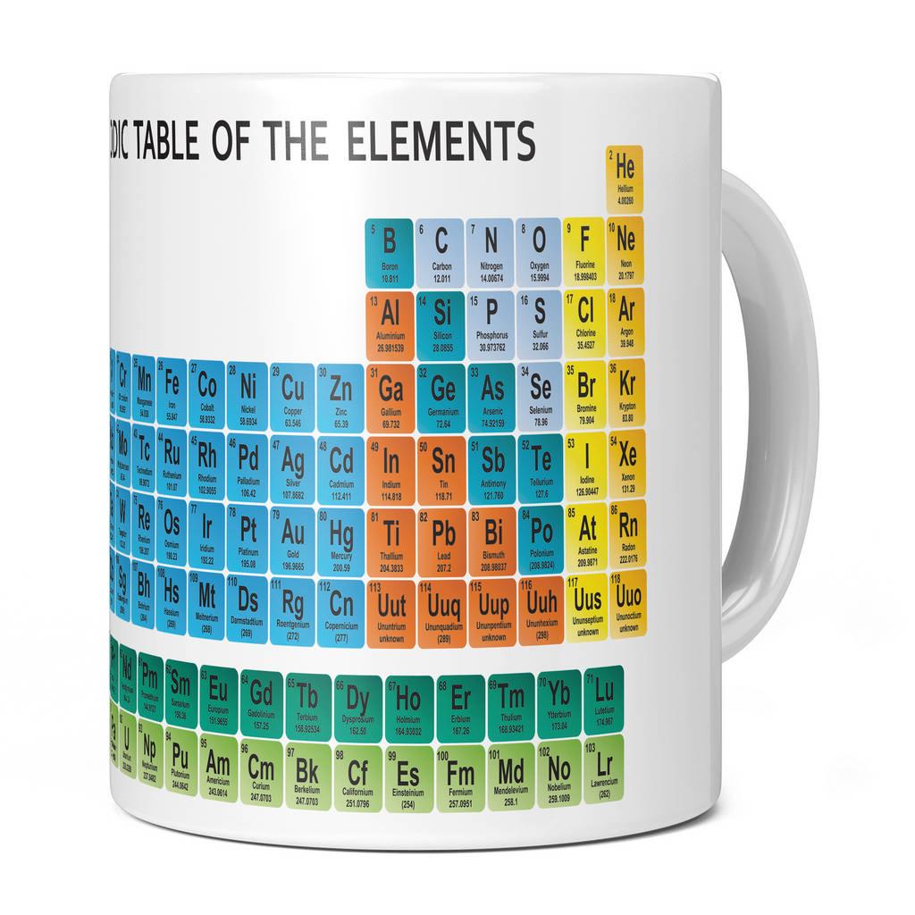 PERIODIC TABLE OF ELEMENTS 11oz NOVELTY MUG Mugs